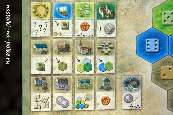 Настольная игра Замки Бургундии