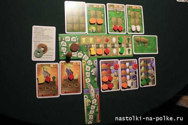 Настольная игра At the Gates of Loyang