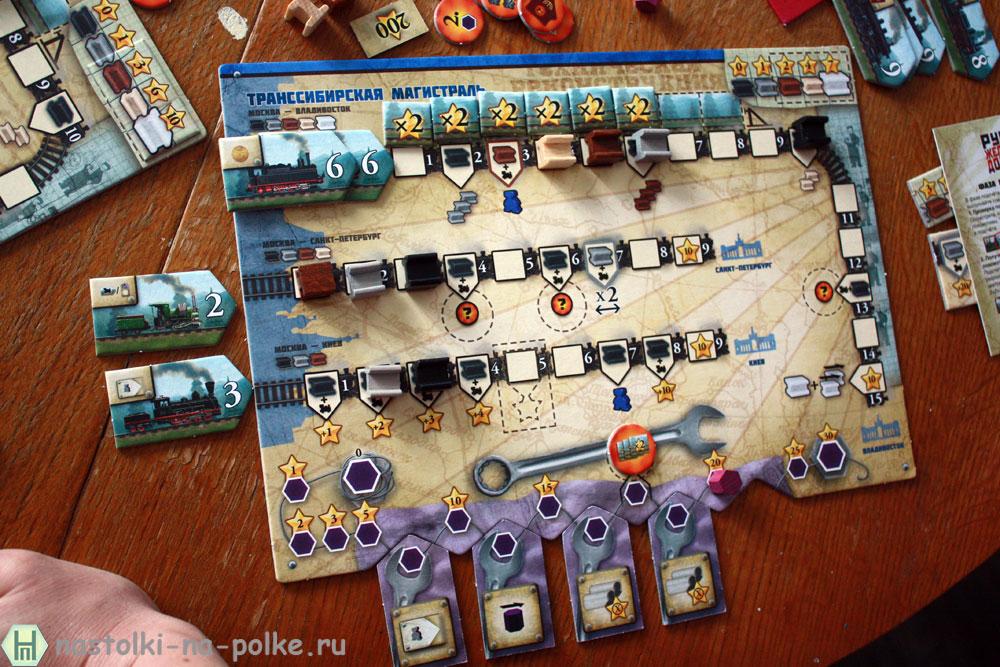 Русские железные дороги Russian Railroads