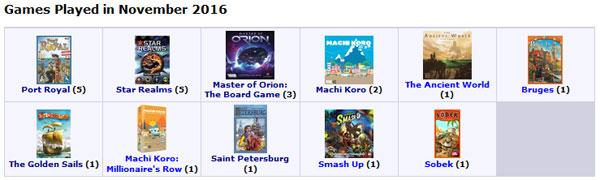 Игры за ноябрь 2016